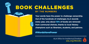 Book Challenges by the numbers graphic